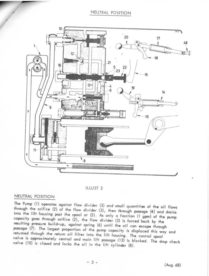 Tractor Transmission System : Mccormick international tractor exact hydraulic system